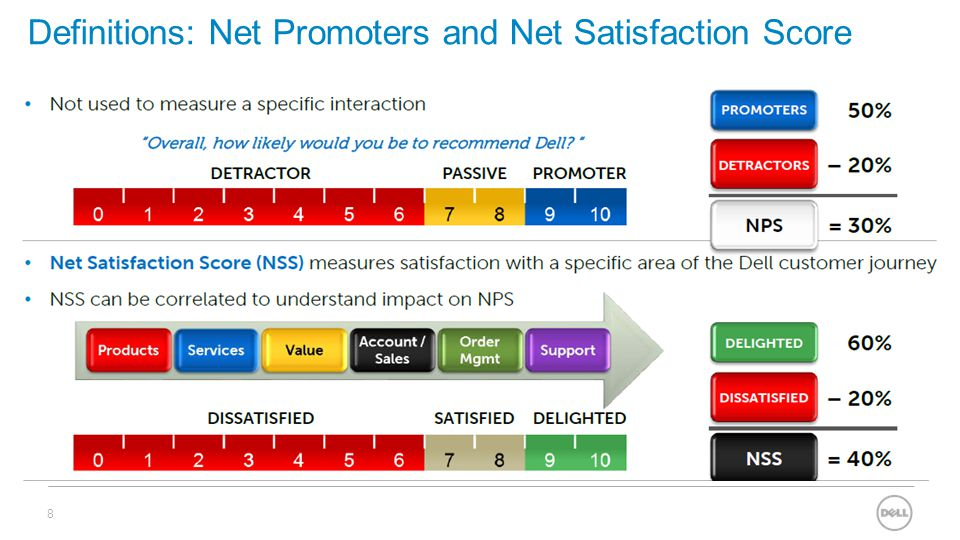 Definitions: Net Promoters and Net Satisfaction Score 8