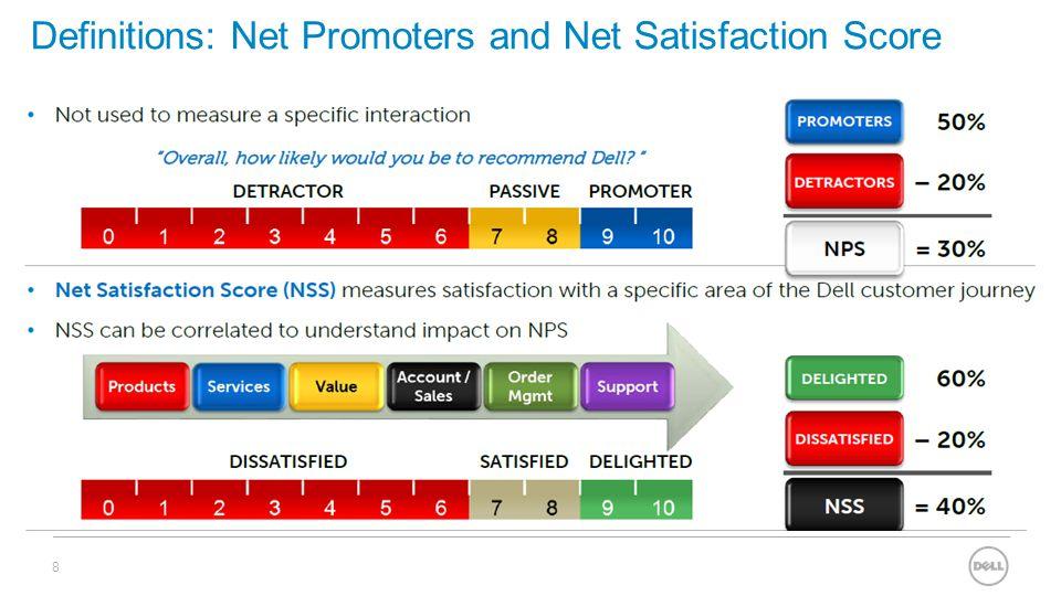 NPS Survey methodology 9