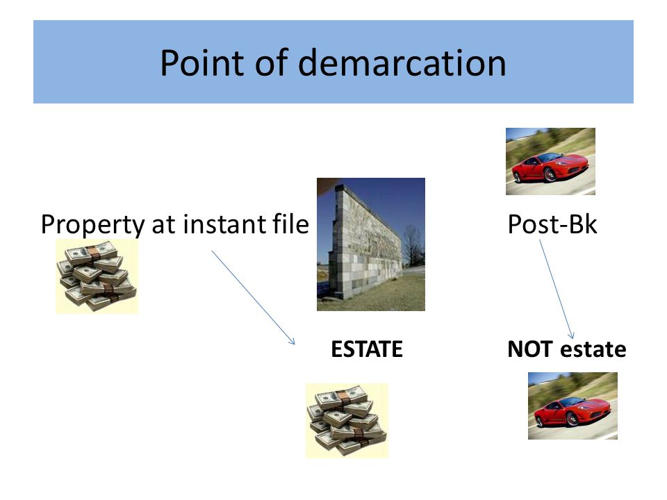 Point of demarcation Property at instant filePost-Bk ESTATENOT estate