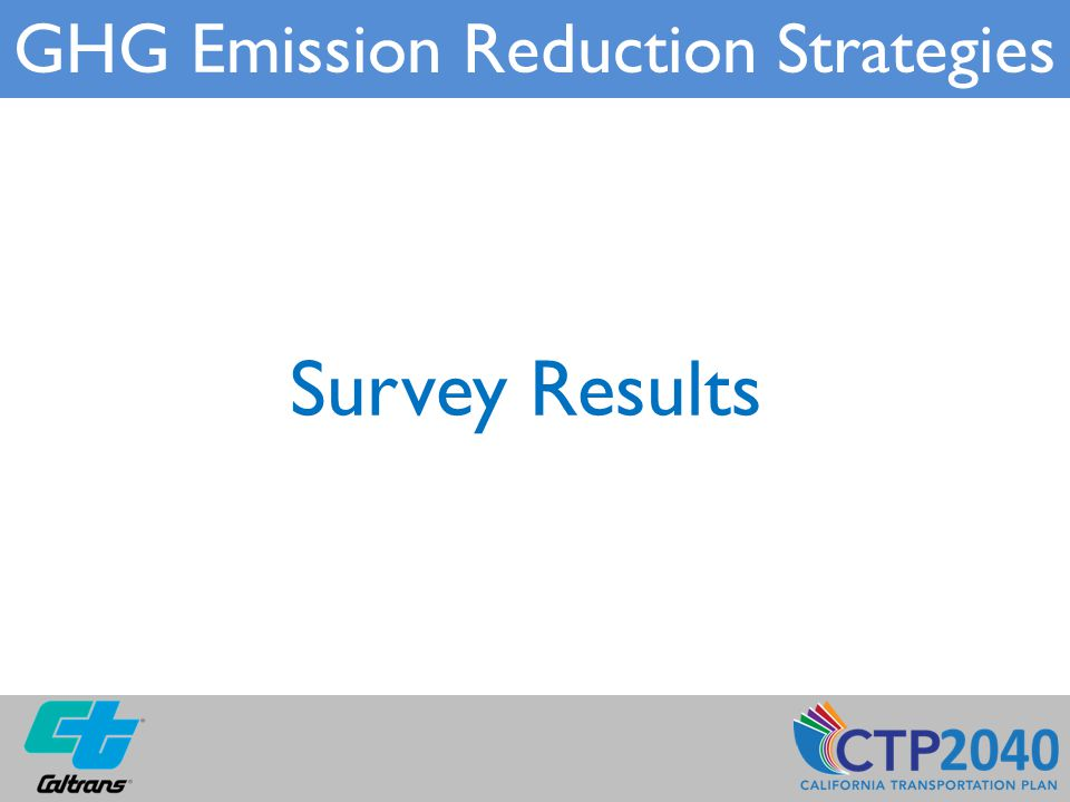 Survey Results GHG Emission Reduction Strategies