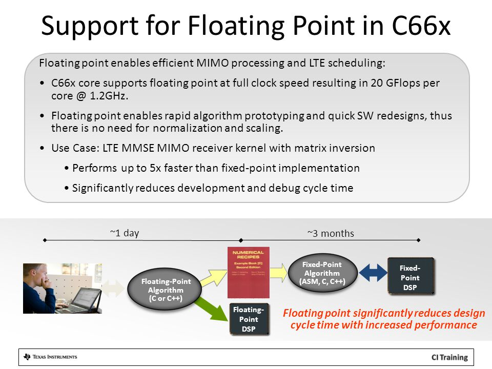 Floating point enables efficient MIMO processing and LTE scheduling: C66x core supports floating point at full clock speed resulting in 20 GFlops per