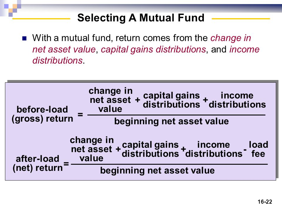 16-22 Selecting A Mutual Fund before-load (gross) return change in net asset value capital gains distributions income distributions beginning net asse