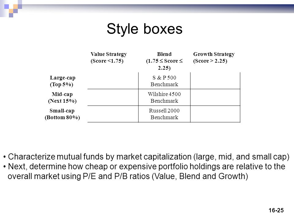 16-25 Style boxes Value Strategy (Score <1.75) Blend (1.75  Score  2.25) Growth Strategy (Score > 2.25) Large-cap (Top 5%) S & P 500 Benchmark Mid-cap (Next 15%) Wilshire 4500 Benchmark Small-cap (Bottom 80%) Russell 2000 Benchmark Characterize mutual funds by market capitalization (large, mid, and small cap) Next, determine how cheap or expensive portfolio holdings are relative to the overall market using P/E and P/B ratios (Value, Blend and Growth)