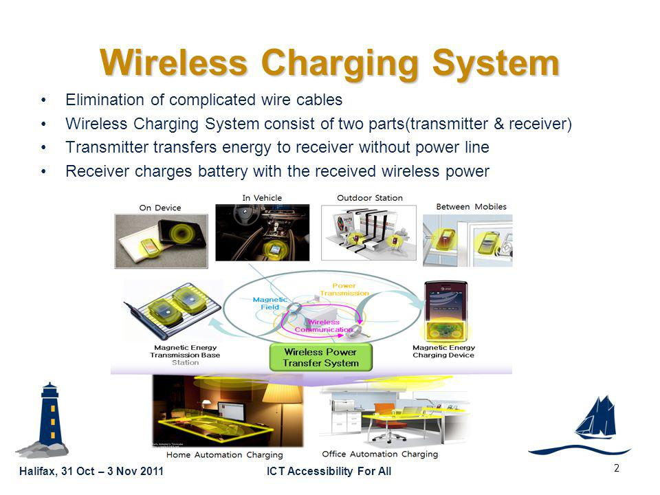 Halifax, 31 Oct – 3 Nov 2011ICT Accessibility For All Wireless Charging System Elimination of complicated wire cables Wireless Charging System consist of two parts(transmitter & receiver) Transmitter transfers energy to receiver without power line Receiver charges battery with the received wireless power 2
