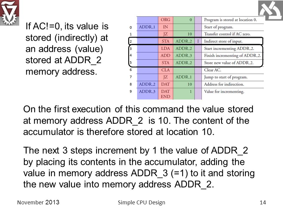 If AC!=0, its value is stored (indirectly) at an address (value) stored at ADDR_2 memory address.
