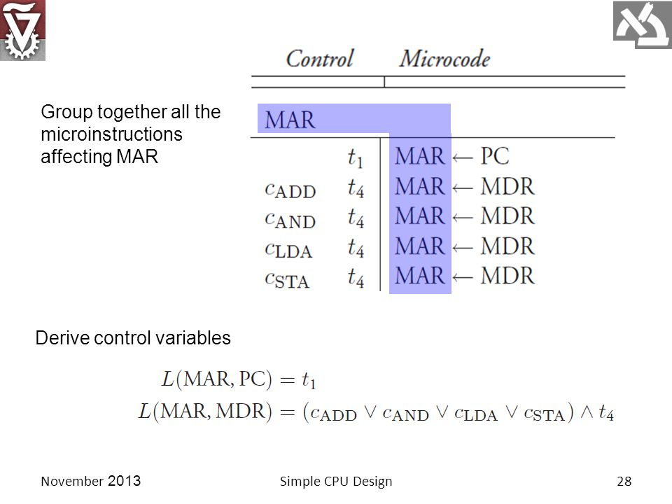November 2013Simple CPU Design28 Group together all the microinstructions affecting MAR Derive control variables