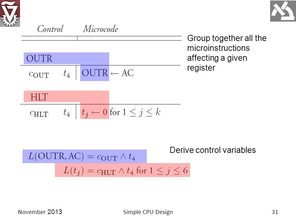November 2013Simple CPU Design31 Group together all the microinstructions affecting a given register Derive control variables