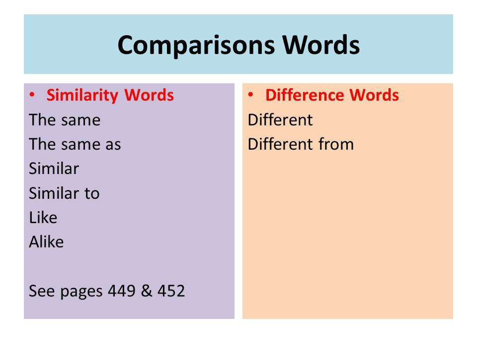 Comparisons Words Similarity Words The same The same as Similar Similar to Like Alike See pages 449 & 452 Difference Words Different Different from