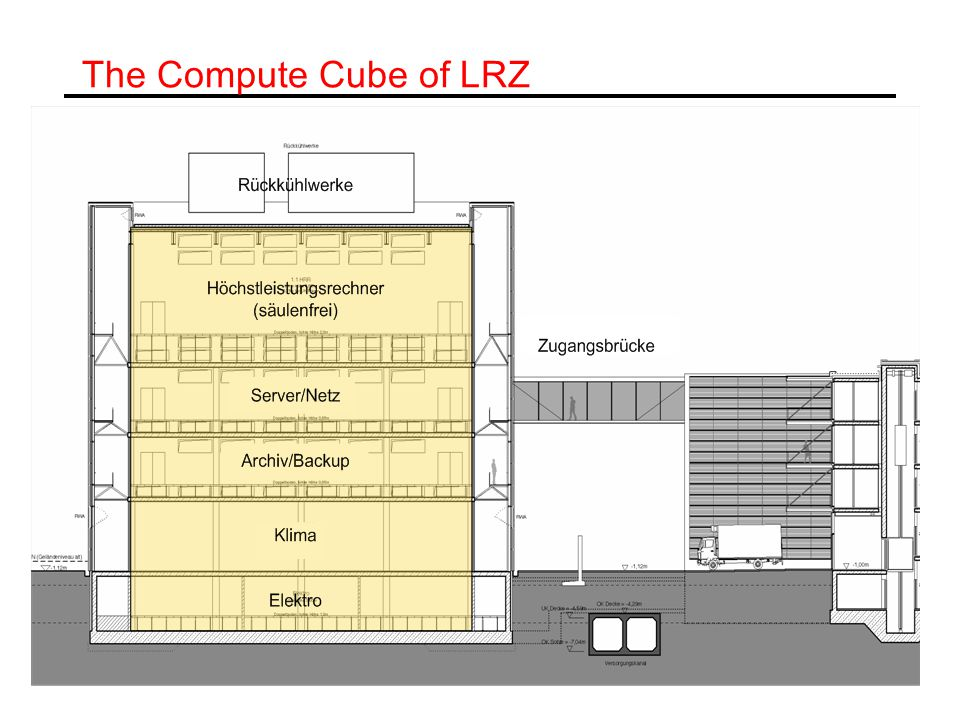 The Compute Cube of LRZ