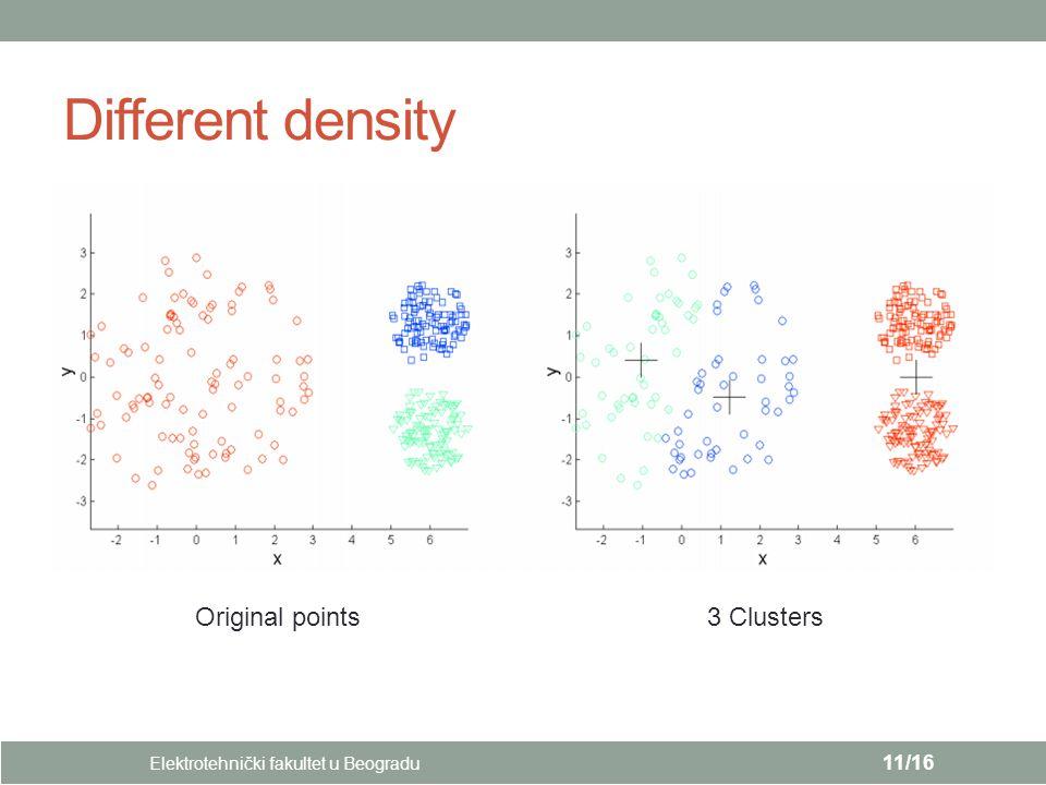 Different density Elektrotehnički fakultet u Beogradu 11/16 Original points3 Clusters