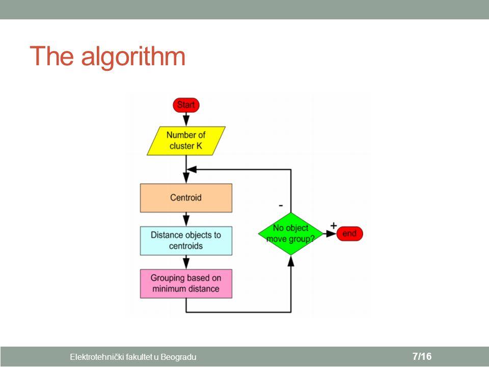 The algorithm Elektrotehnički fakultet u Beogradu 7/16
