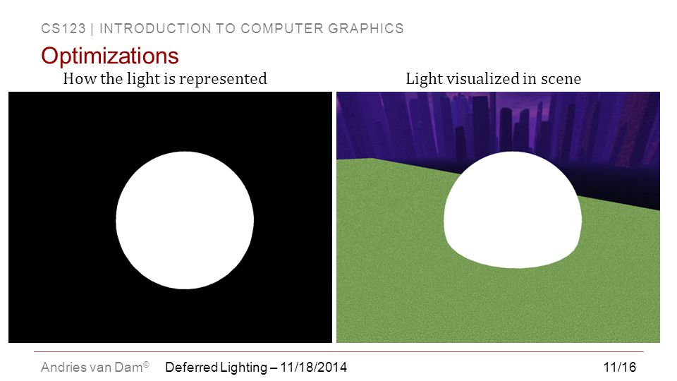 CS123 | INTRODUCTION TO COMPUTER GRAPHICS Andries van Dam © 11/16 Deferred Lighting – 11/18/2014 Optimizations How the light is representedLight visualized in scene
