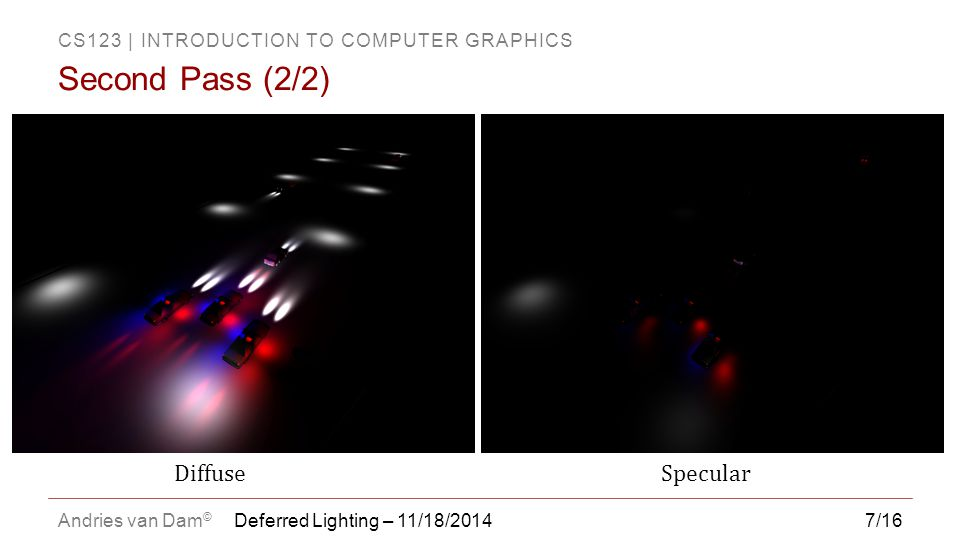 CS123 | INTRODUCTION TO COMPUTER GRAPHICS Andries van Dam © 7/16 Deferred Lighting – 11/18/2014 Second Pass (2/2) DiffuseSpecular