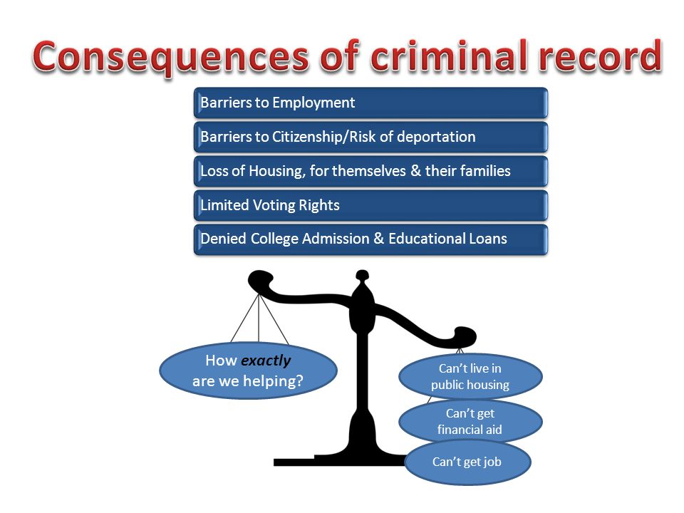 Can't get financial aid Can't get job Can't live in public housing How exactly are we helping? Barriers to EmploymentBarriers to Citizenship/Risk of d