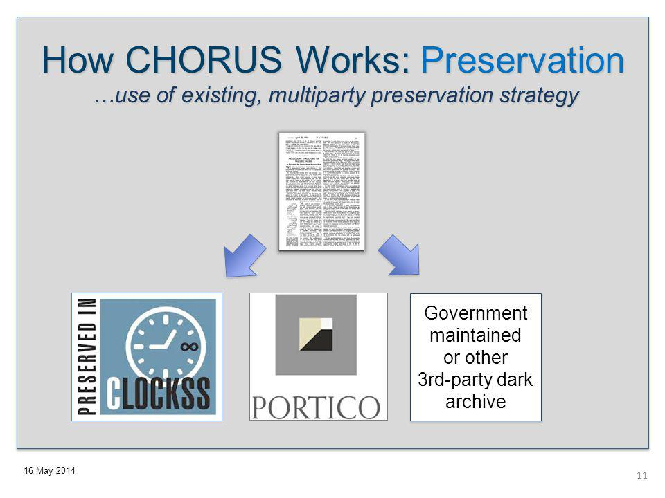 16 May 2014 Government maintained or other 3rd-party dark archive How CHORUS Works: Preservation …use of existing, multiparty preservation strategy 11