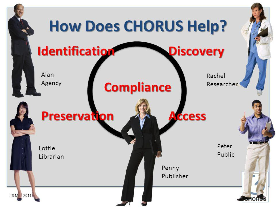 16 May 2014 Alan Agency Lottie Librarian Peter Public Penny Publisher Rachel Researcher Compliance IdentificationDiscovery AccessPreservation How Does CHORUS Help