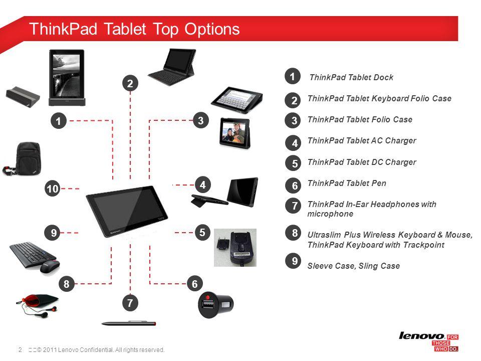 2© 2011 Lenovo Confidential. All rights reserved. ThinkPad Tablet Top Options ThinkPad Tablet Dock ThinkPad Tablet Keyboard Folio Case ThinkPad Tabl