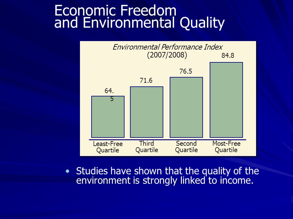 Studies have shown that the quality of the environment is strongly linked to income.
