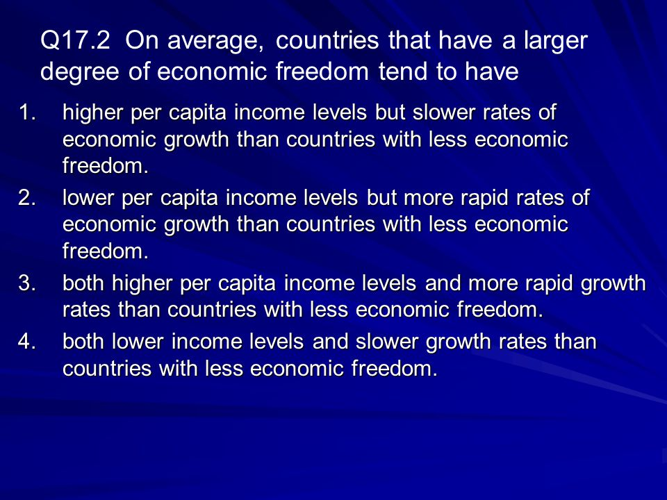 Q17.2 On average, countries that have a larger degree of economic freedom tend to have 1.higher per capita income levels but slower rates of economic growth than countries with less economic freedom.