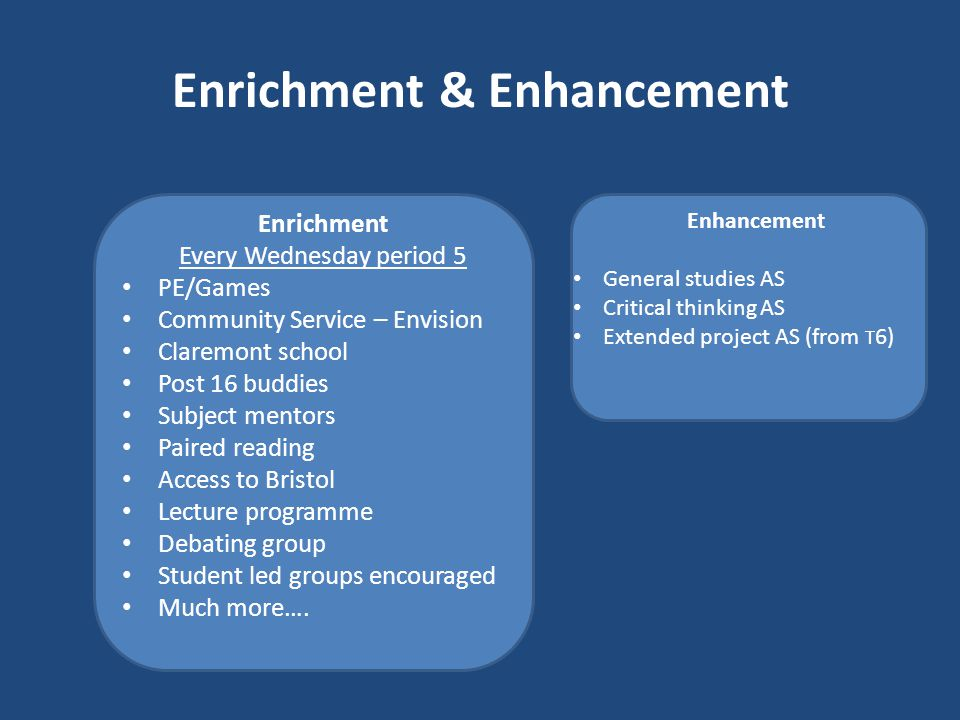 Enrichment & Enhancement Enrichment Every Wednesday period 5 PE/Games Community Service – Envision Claremont school Post 16 buddies Subject mentors Paired reading Access to Bristol Lecture programme Debating group Student led groups encouraged Much more….