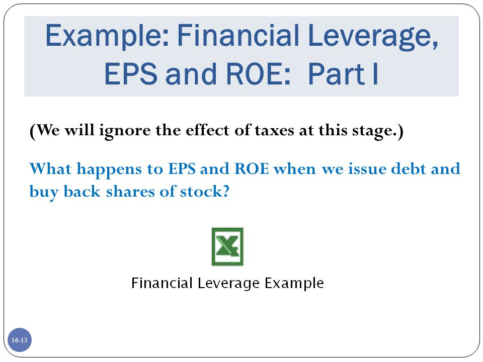 16-14 Example: Financial Leverage, EPS and ROE: Part II Variability in ROE Current: ROE ranges from 6% to 20% Proposed: ROE ranges from 2% to 30% Variability in EPS Current: EPS ranges from $0.60 to $2.00 Proposed: EPS ranges from $0.20 to $3.00 The variability in both ROE and EPS increases when financial leverage is increased
