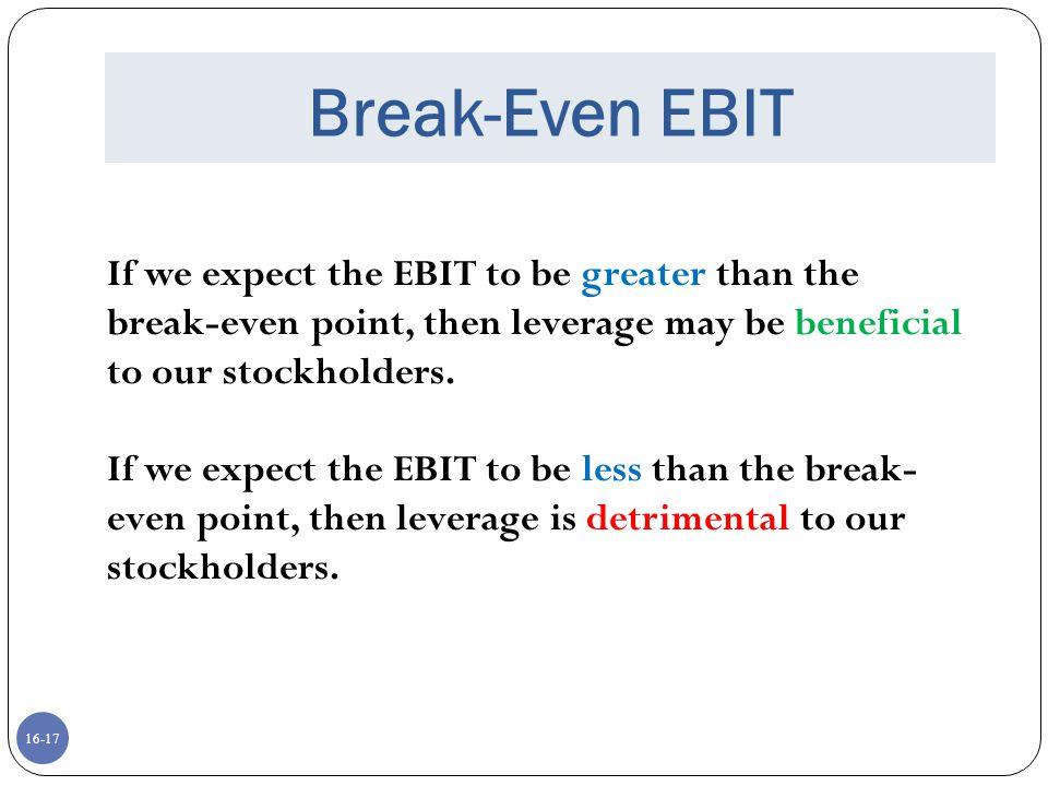 16-18 Example: Break-Even EBIT
