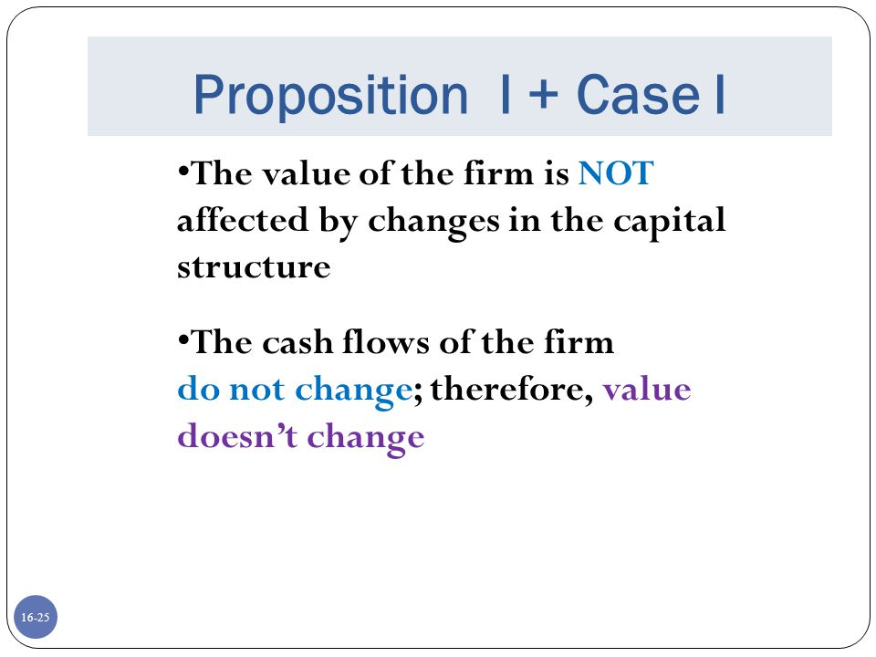 16-26 Prop I + Case I Equations WACC = R A = (E/V)R E + (D/V)R D R E = R A + (R A – R D )(D/E) R A is the cost of the firm's business risk, i.e., the risk of the firm's assets (R A – R D )(D/E) is the cost of the firm's financial risk, i.e., the additional return required by stockholders to compensate for the risk of leverage