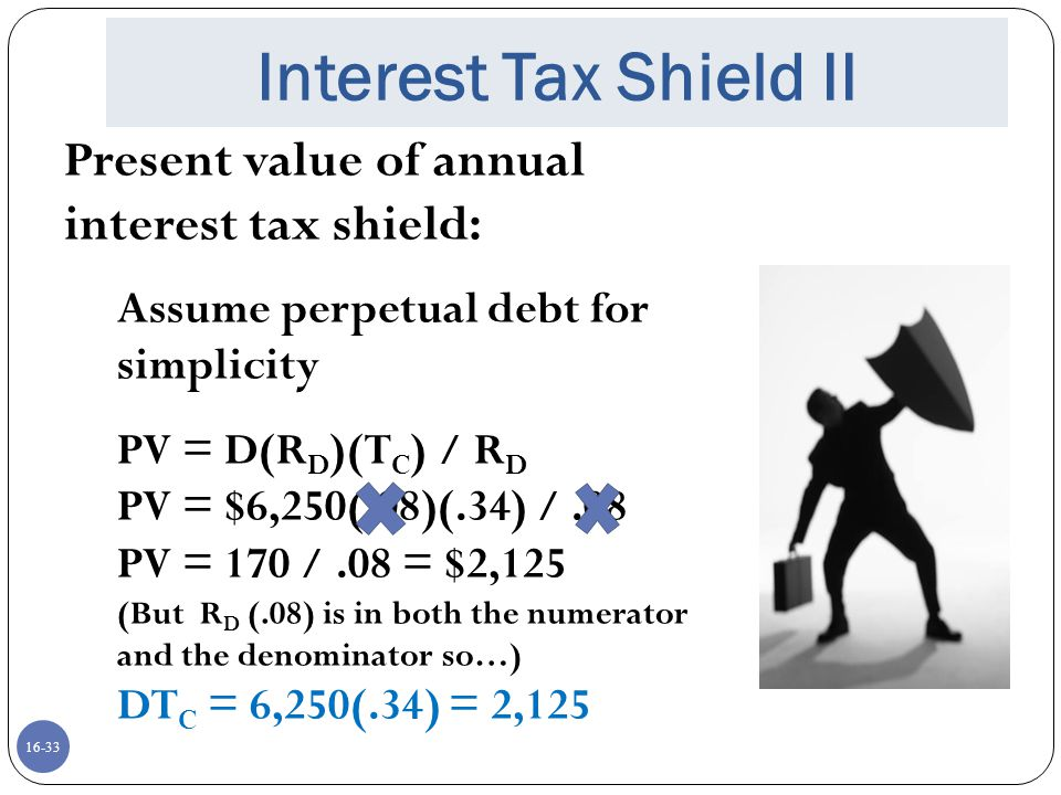 16-34 Proposition I + Case II The value of the firm increases by the present value of the annual interest tax shield Value of a levered firm = value of an unlevered firm + PV of interest tax shield Value of equity = Value of the firm – Value of debt (Assuming perpetual cash flows) V U = EBIT(1-T) / R U V L = V U + DT C