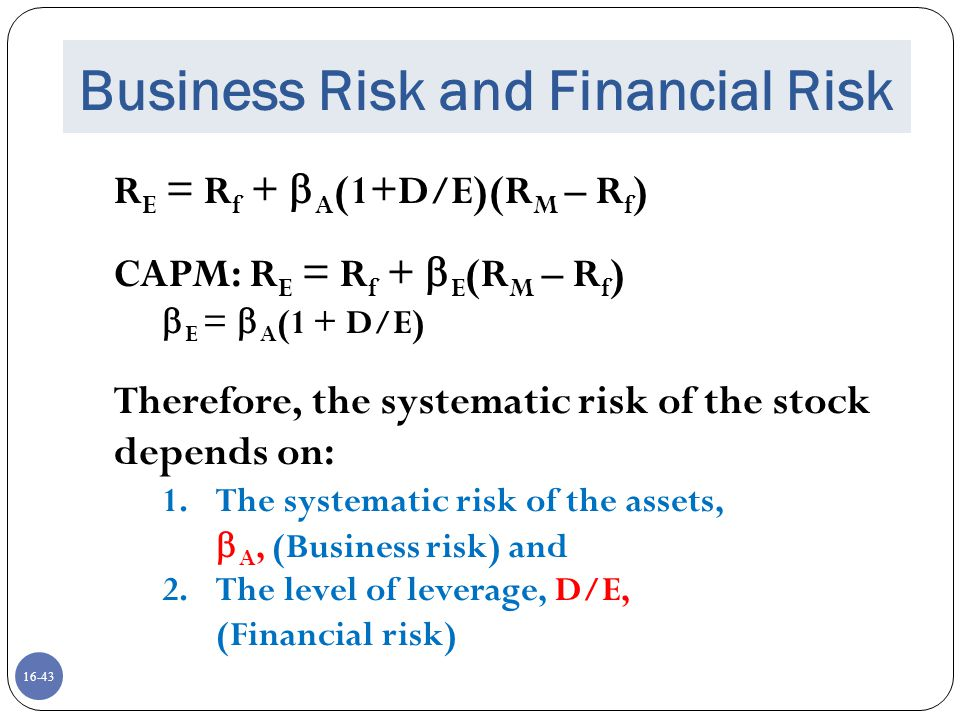 16-43 Business Risk and Financial Risk R E = R f +  A (1+D/E)(R M – R f ) CAPM: R E = R f +  E (R M – R f )  E =  A (1 + D/E) Therefore, the syste