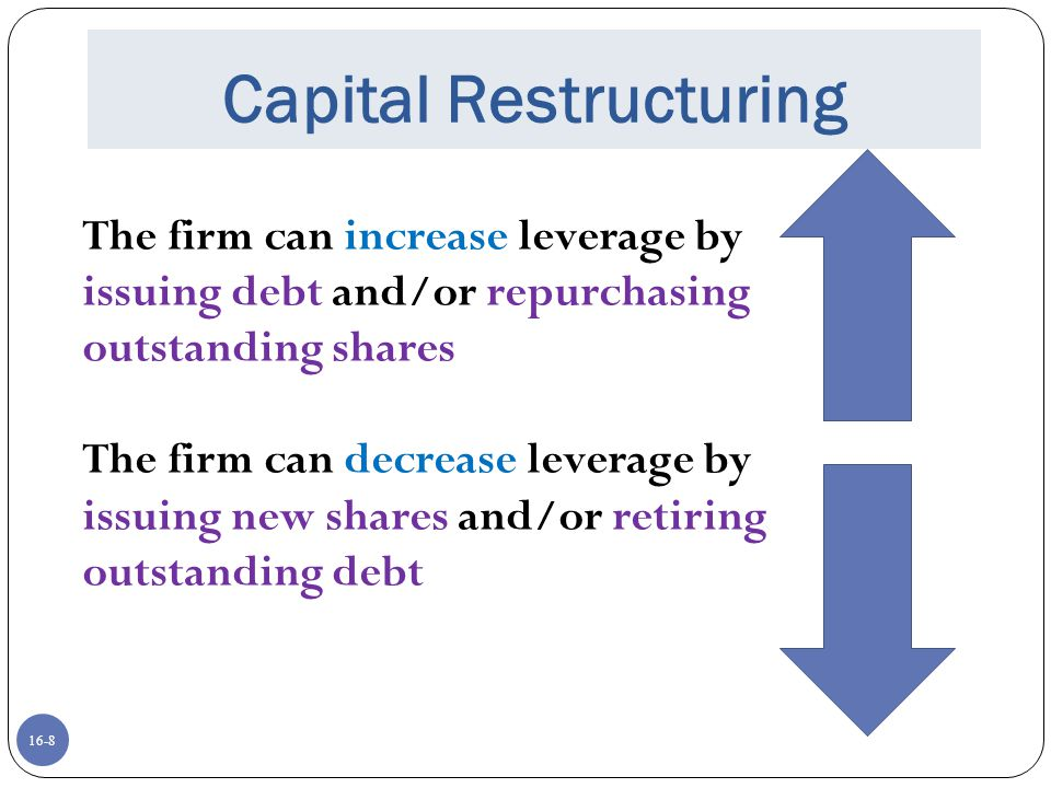 16-8 Capital Restructuring The firm can increase leverage by issuing debt and/or repurchasing outstanding shares The firm can decrease leverage by iss