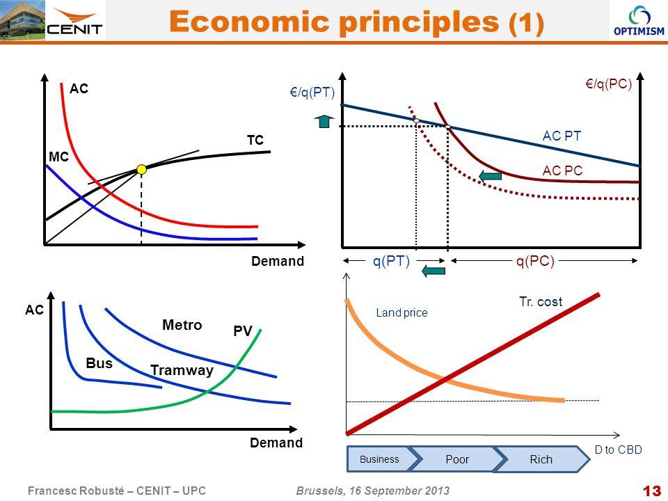 13 Francesc Robusté – CENIT – UPC Brussels, 16 September 2013 Economic principles (1) Bus Tramway Metro PV Demand AC Demand AC MC TC AC PT AC PC €/q(PT) €/q(PC) q(PC)q(PT) D to CBD Land price Tr.