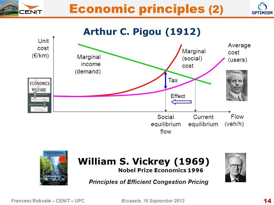 14 Francesc Robusté – CENIT – UPC Brussels, 16 September 2013 Economic principles (2) Arthur C.