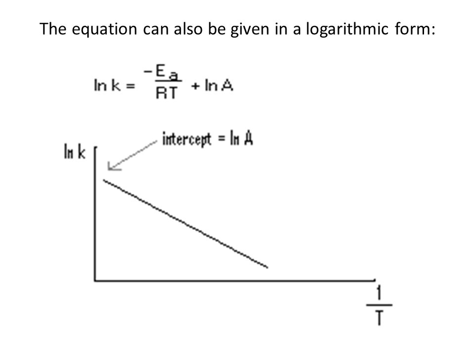 The equation can also be given in a logarithmic form: