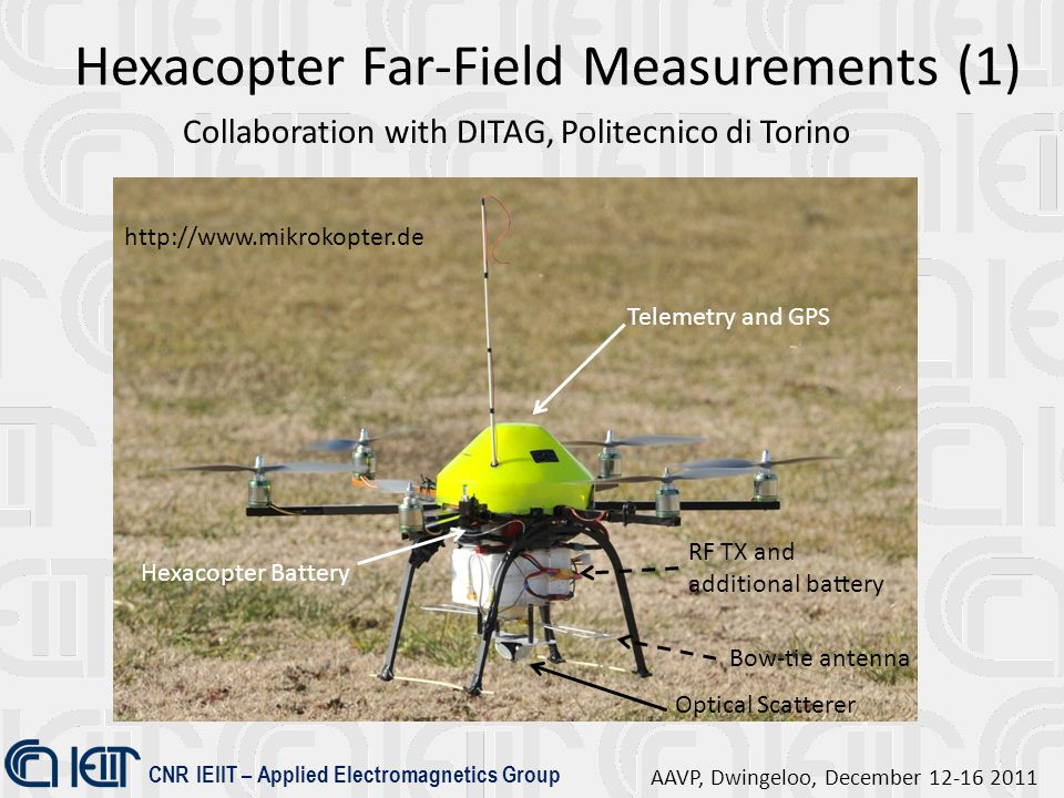 CNR IEIIT – Applied Electromagnetics Group AAVP, Dwingeloo, December 12-16 2011 Hexacopter Far-Field Measurements (1) http://www.mikrokopter.de Telemetry and GPS RF TX and additional battery Collaboration with DITAG, Politecnico di Torino Hexacopter Battery Bow-tie antenna Optical Scatterer