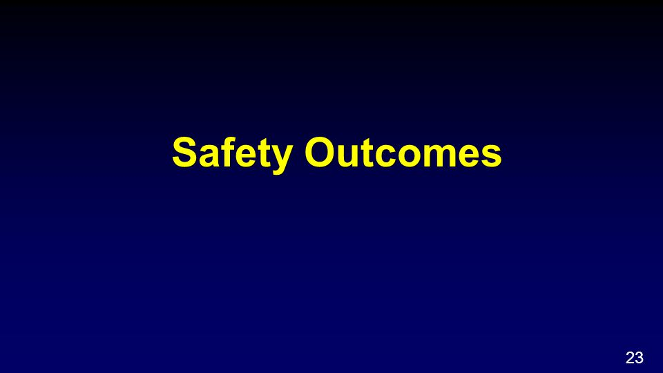 Safety Outcomes 23