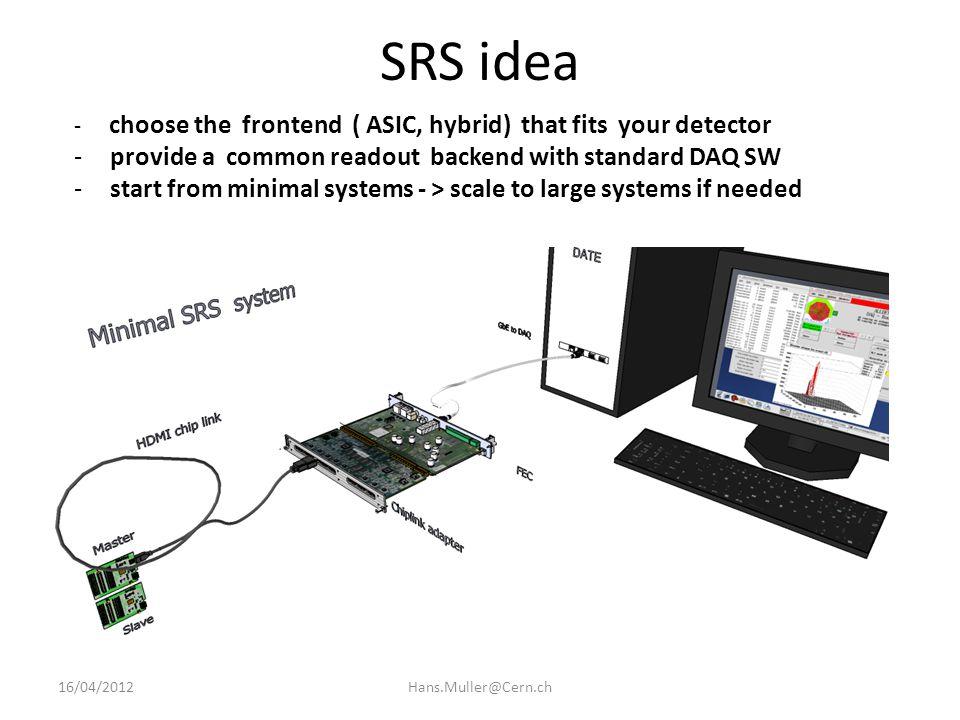 SRS chip-link: HDMI cheap, v.