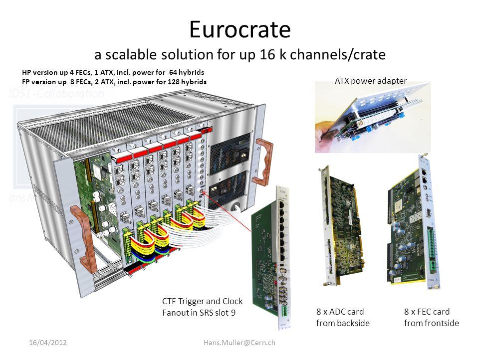 3U-extension cards for SRS 16/04/2012Hans.Muller@Cern.ch Projects for 3U SRS cards: - Programmable HV for MPGDs, CERN - UV pulse generator for MPGDs, CERN Lanzhou - Trigger pickup shaper/threshold card - Timepix adapter, Univ.
