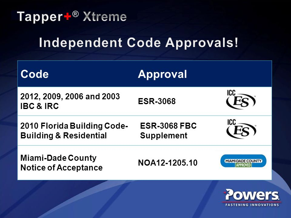 CodeApproval 2012, 2009, 2006 and 2003 IBC & IRC ESR-3068 2010 Florida Building Code- Building & Residential ESR-3068 FBC Supplement Miami-Dade County Notice of Acceptance NOA12-1205.10
