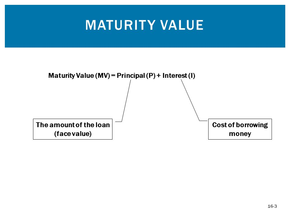 MATURITY VALUE 16-3 Maturity Value (MV) = Principal (P) + Interest (I) The amount of the loan (face value) Cost of borrowing money