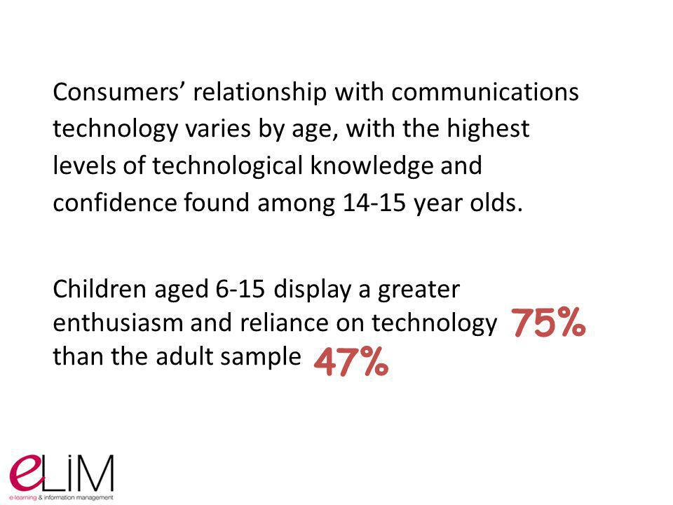 Consumers' relationship with communications technology varies by age, with the highest levels of technological knowledge and confidence found among 14