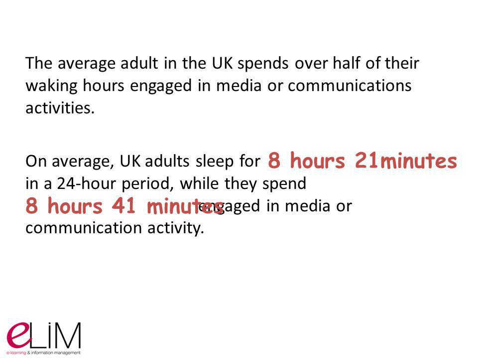 The average adult in the UK spends over half of their waking hours engaged in media or communications activities. On average, UK adults sleep for in a