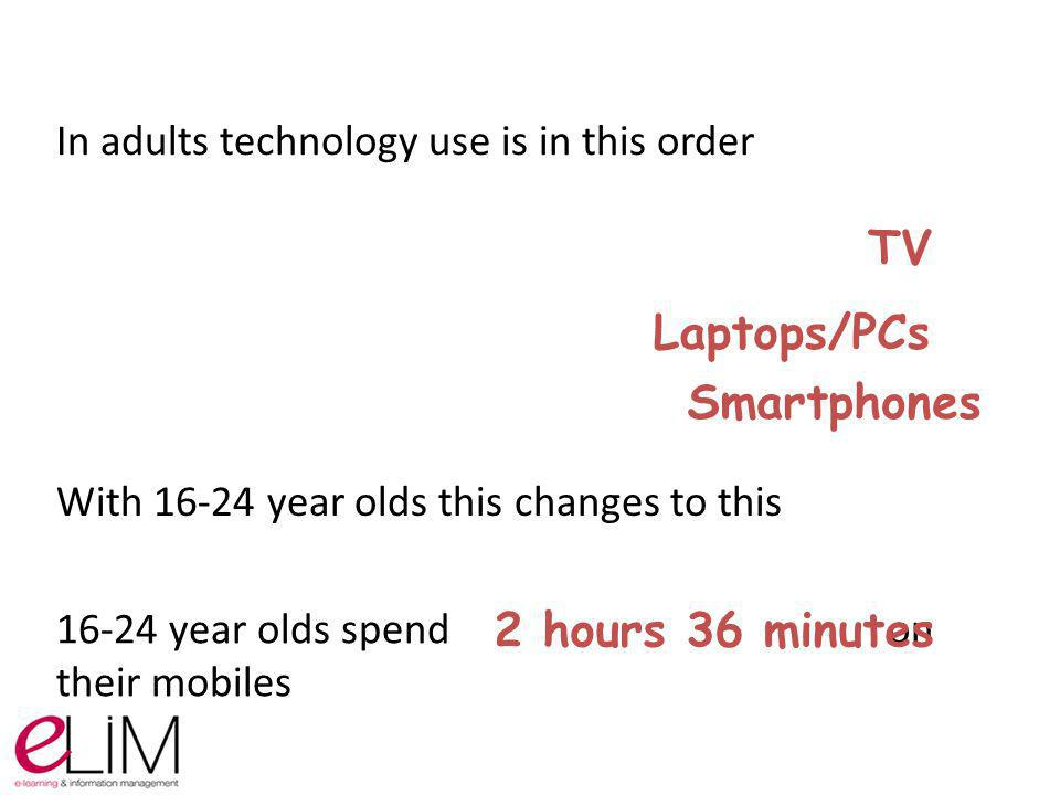 In adults technology use is in this order TV Laptops/PCs Smartphones With 16-24 year olds this changes to this 16-24 year olds spend on their mobiles