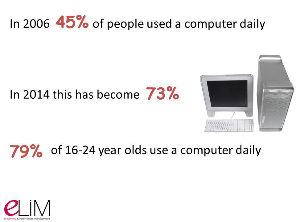 of adults say that they never use a computer 8% 1% of 16-24 year olds say that they never use a computer