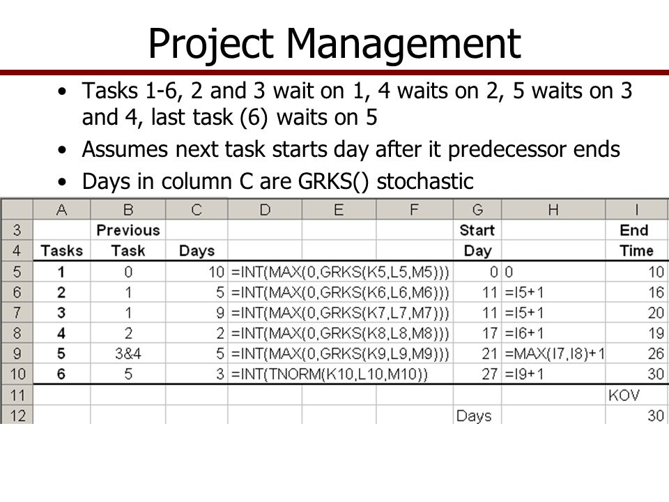 Project Management Tasks 1-6, 2 and 3 wait on 1, 4 waits on 2, 5 waits on 3 and 4, last task (6) waits on 5 Assumes next task starts day after it predecessor ends Days in column C are GRKS() stochastic
