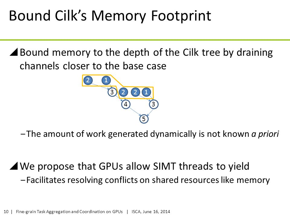 | Fine-grain Task Aggregation and Coordination on GPUs | ISCA, June 16, 201410 Bound Cilk's Memory Footprint  Bound memory to the depth of the Cilk t