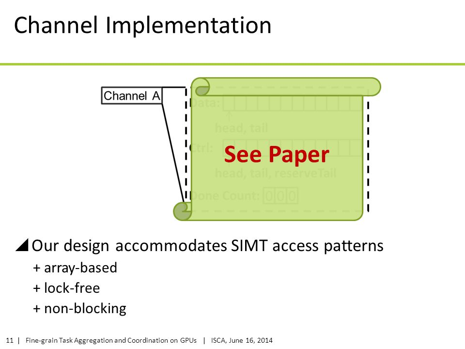 | Fine-grain Task Aggregation and Coordination on GPUs | ISCA, June 16, 201411 Channel Implementation  Our design accommodates SIMT access patterns +