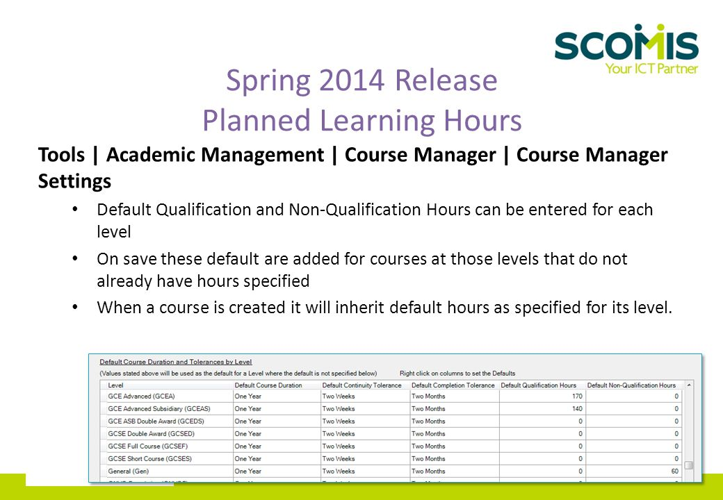 Spring 2014 Release Planned Learning Hours Tools | Academic Management | Course Manager | Course Manager Settings Default Qualification and Non-Qualification Hours can be entered for each level On save these default are added for courses at those levels that do not already have hours specified When a course is created it will inherit default hours as specified for its level.