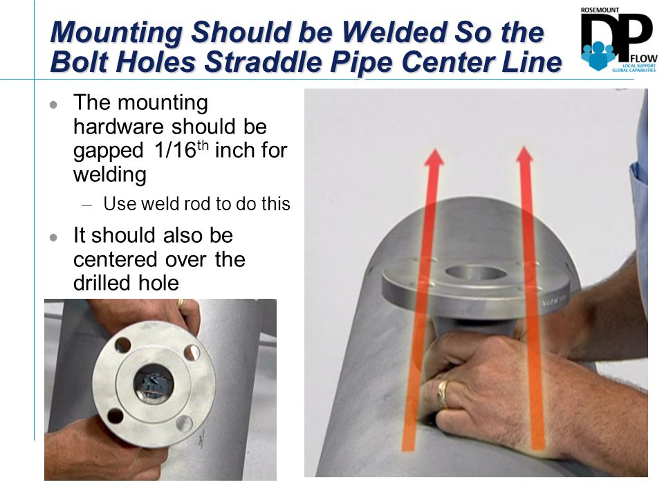Mounting Should be Welded So the Bolt Holes Straddle Pipe Center Line The mounting hardware should be gapped 1/16 th inch for welding –Use weld rod to