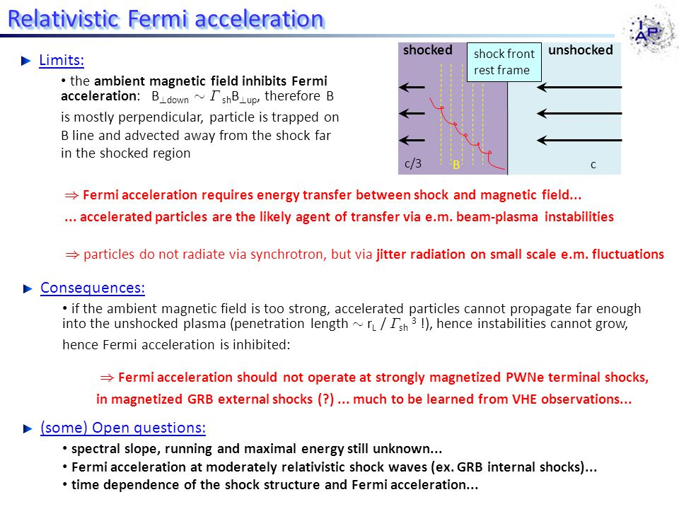 Relativistic Fermi acceleration Limits: the ambient magnetic field inhibits Fermi acceleration: B .