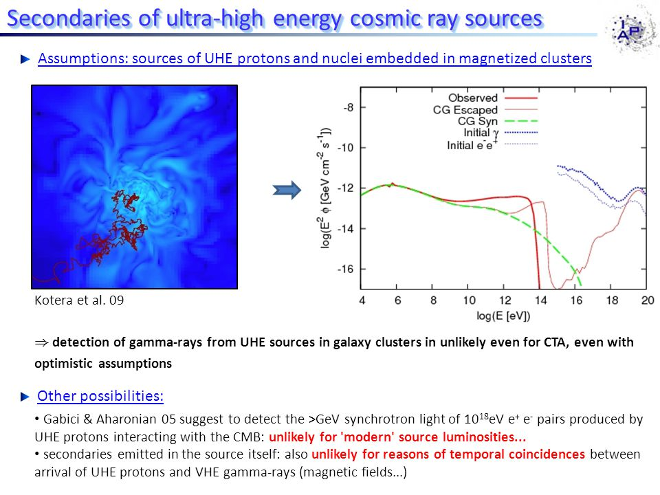 Secondaries of ultra-high energy cosmic ray sources Assumptions: sources of UHE protons and nuclei embedded in magnetized clusters Kotera et al.